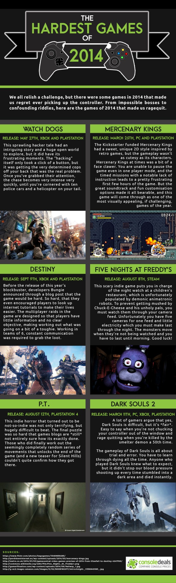 Hardest Games of 2014 - Infographic